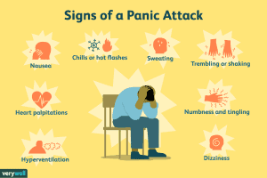The Cause Of Panic Disorder Is Unclear